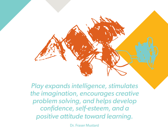 Image with quote: Play expands intelligence, stimulates the imagination, encourages creative problem solving, and helps develop confidence, self-esteem, and a positive attitude toward learning. Dr. Fraser Mustard