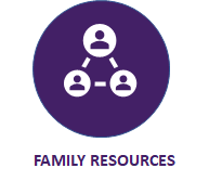 Family Resources Link