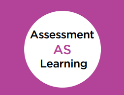 Assessment As Learning Title Image