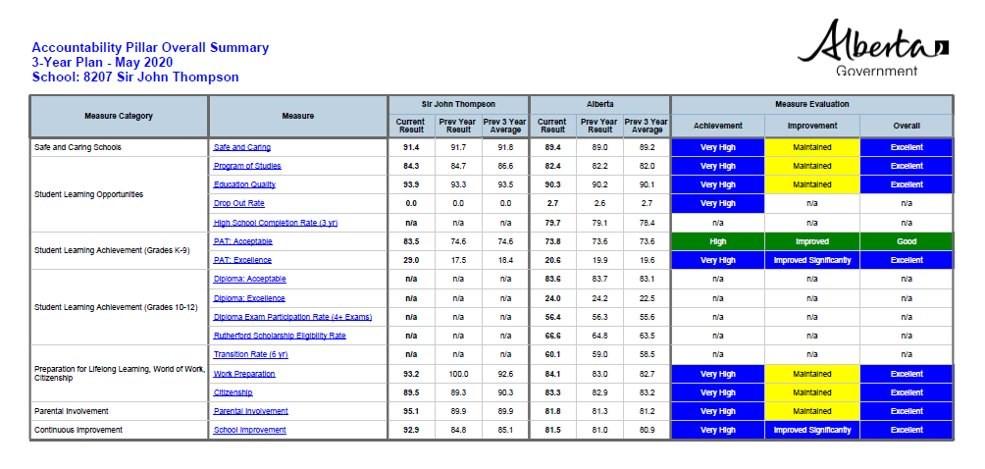Accountability Survey.jpg