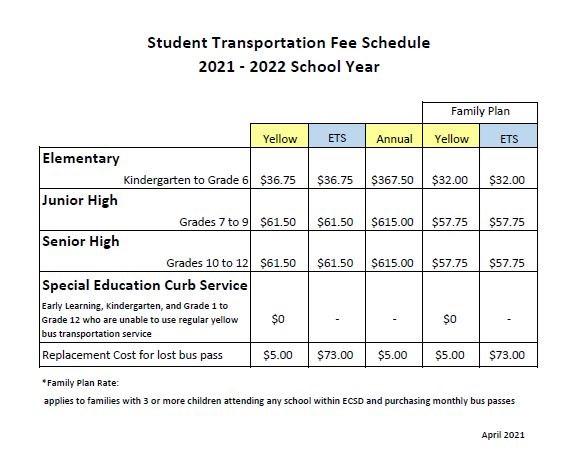 Bus Fees 2021-2022.JPG