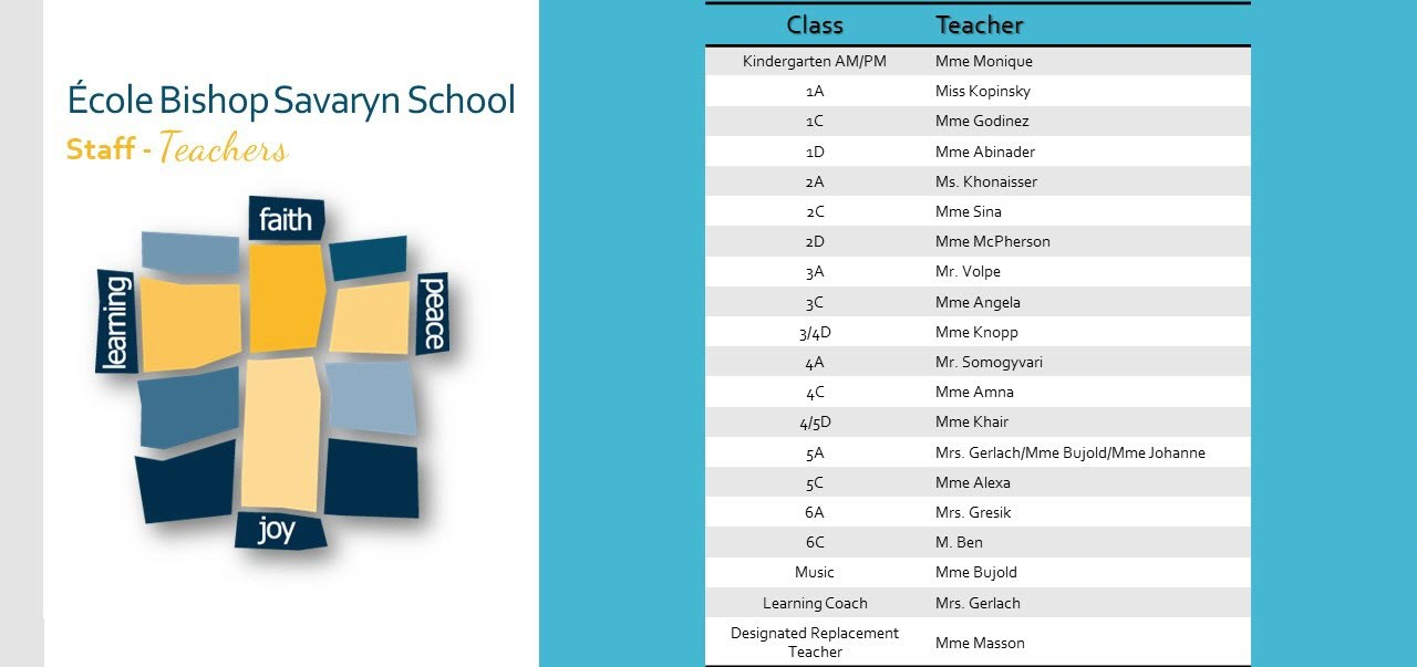 EBSS Staff - Teachers.jpg