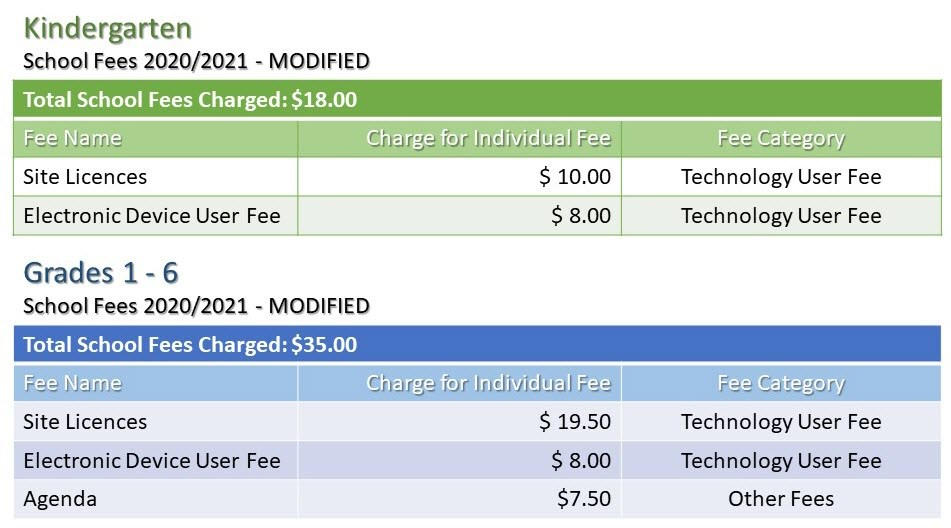 Modified School Fees - 2020-2021.jpg